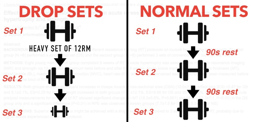 Superset Example
