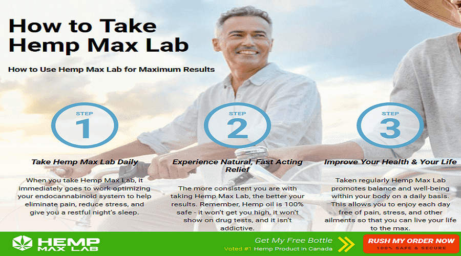 How Does Hemp Max Lab Oil Works?