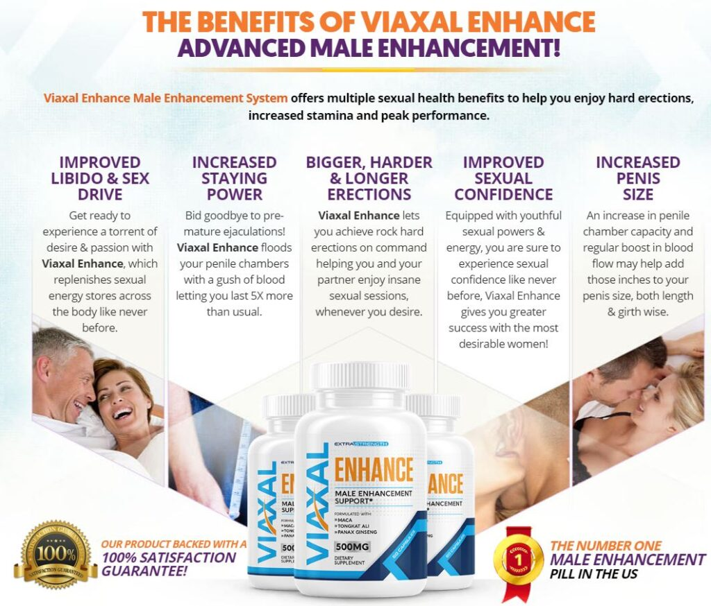 Viaxal Male Enhancement Benefits